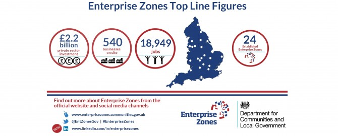 EZ Top Lines Infographic - 19000 jobs